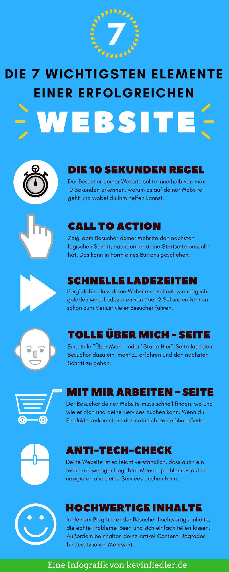 Die 7 wichtigsten Elemente einer Website Infografik