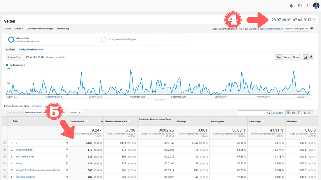 Google Analytics Bild 2