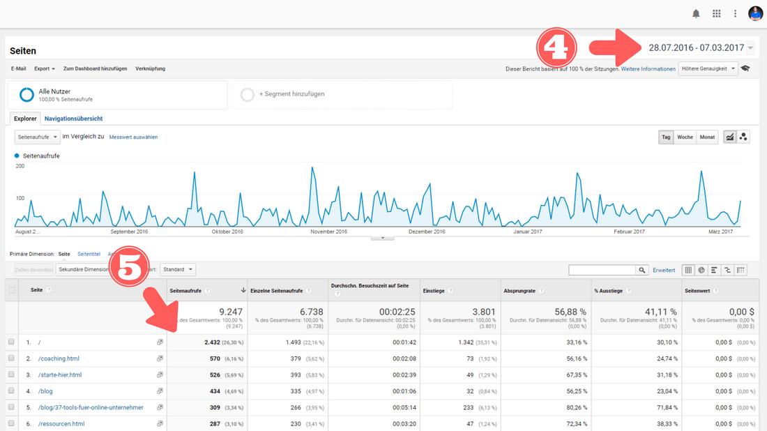 Google Analytics Bild 2
